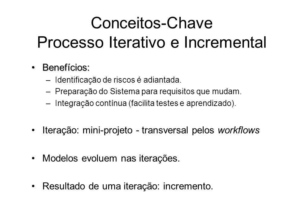 Conceitos-Chave Processo Iterativo e Incremental Benefícios:Benefícios: –Identificação de riscos é adiantada. –Preparação do Sistema para requisitos q