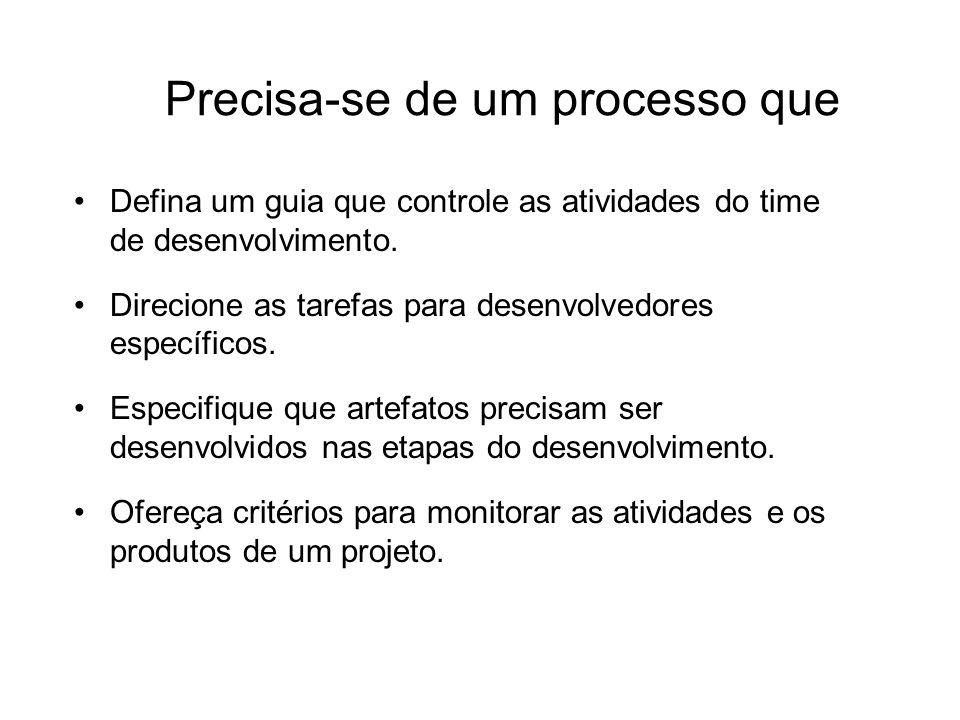 Precisa-se de um processo que Defina um guia que controle as atividades do time de desenvolvimento. Direcione as tarefas para desenvolvedores específi