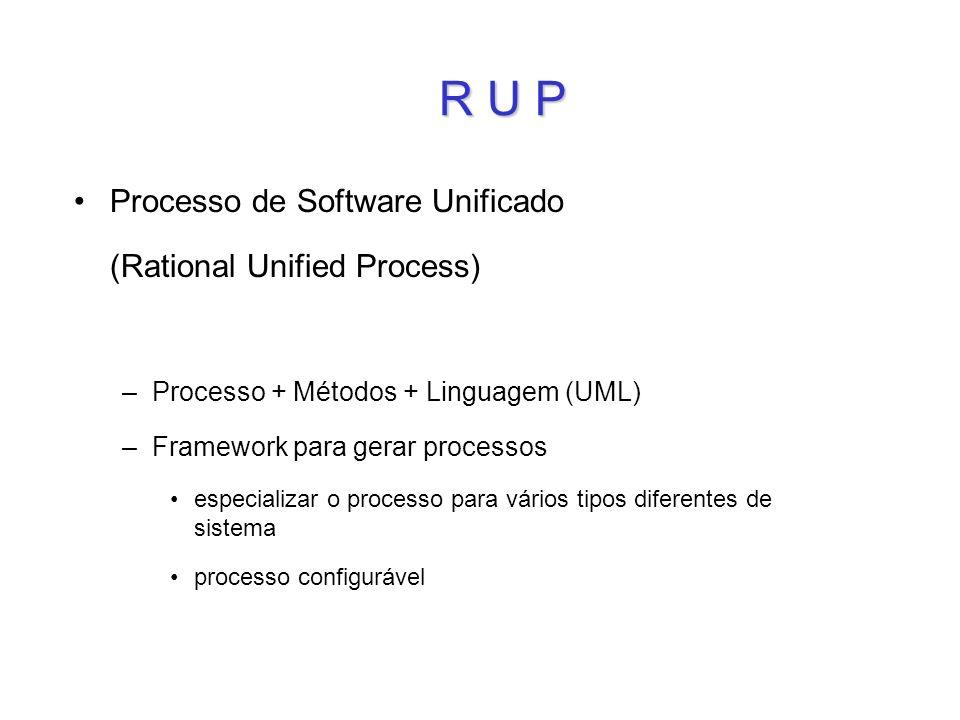 R U P Processo de Software Unificado (Rational Unified Process) –Processo + Métodos + Linguagem (UML) –Framework para gerar processos especializar o p