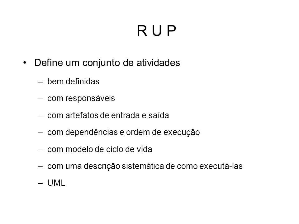 R U P Define um conjunto de atividades –bem definidas –com responsáveis –com artefatos de entrada e saída –com dependências e ordem de execução –com m