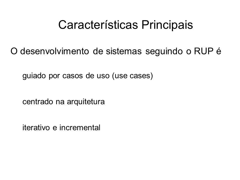 Características Principais O desenvolvimento de sistemas seguindo o RUP é guiado por casos de uso (use cases) centrado na arquitetura iterativo e incr