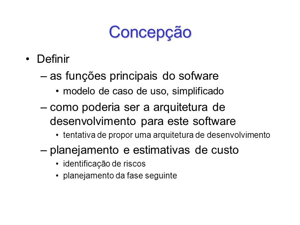 Concepção Definir –as funções principais do sofware modelo de caso de uso, simplificado –como poderia ser a arquitetura de desenvolvimento para este s