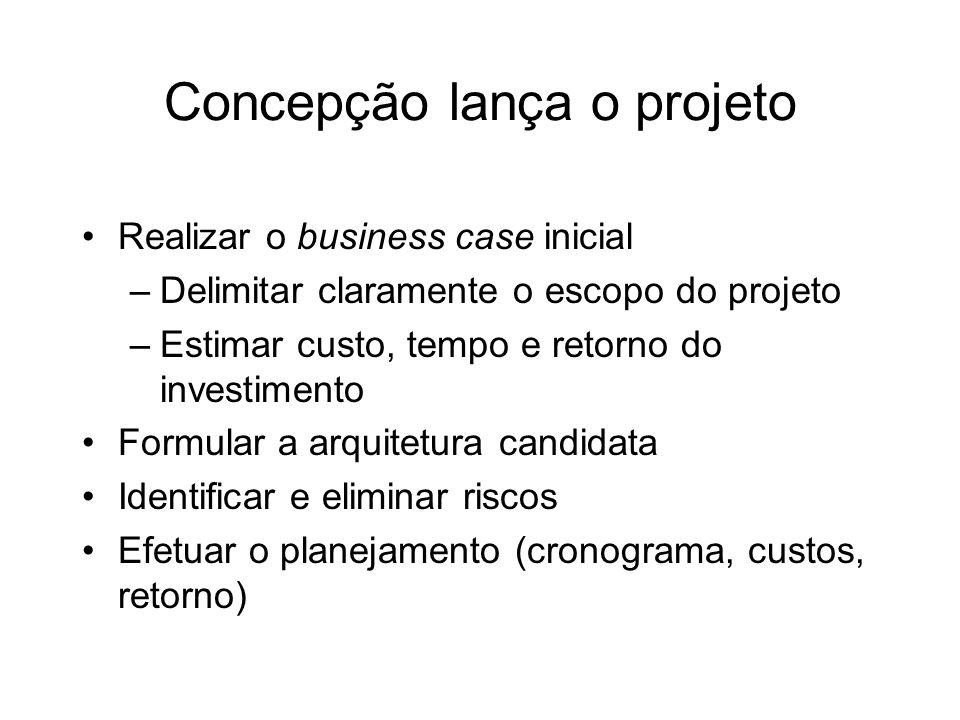 Concepção lança o projeto Realizar o business case inicial –Delimitar claramente o escopo do projeto –Estimar custo, tempo e retorno do investimento F