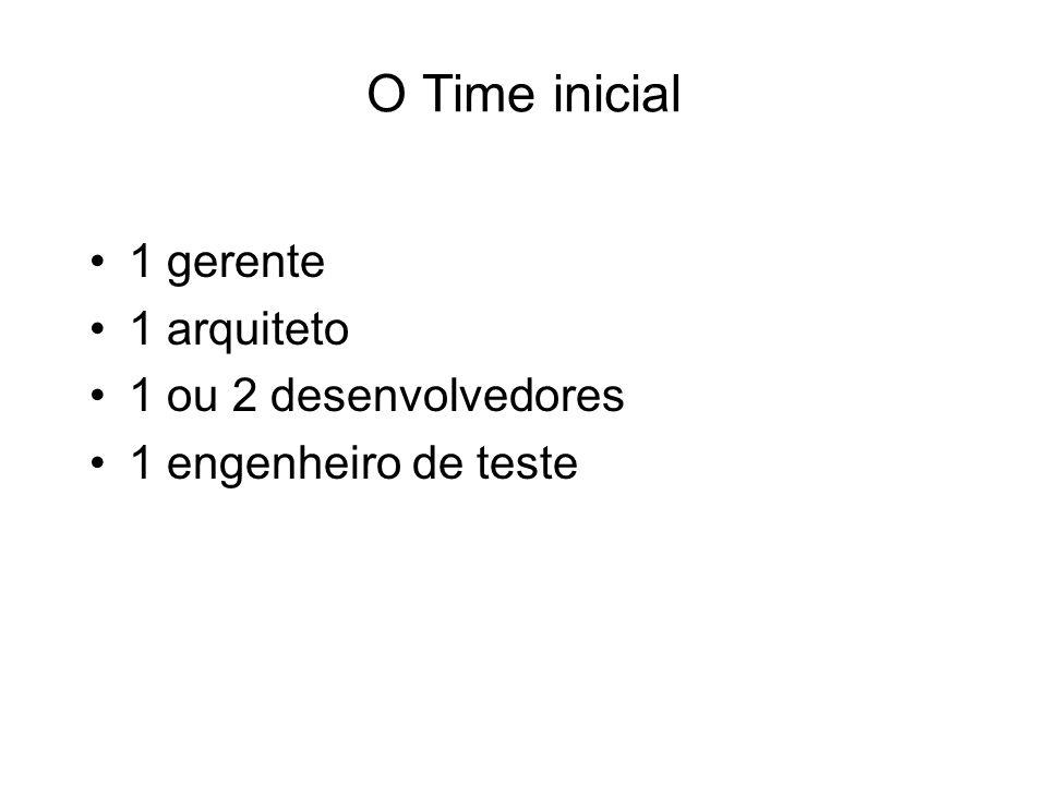 O Time inicial 1 gerente 1 arquiteto 1 ou 2 desenvolvedores 1 engenheiro de teste