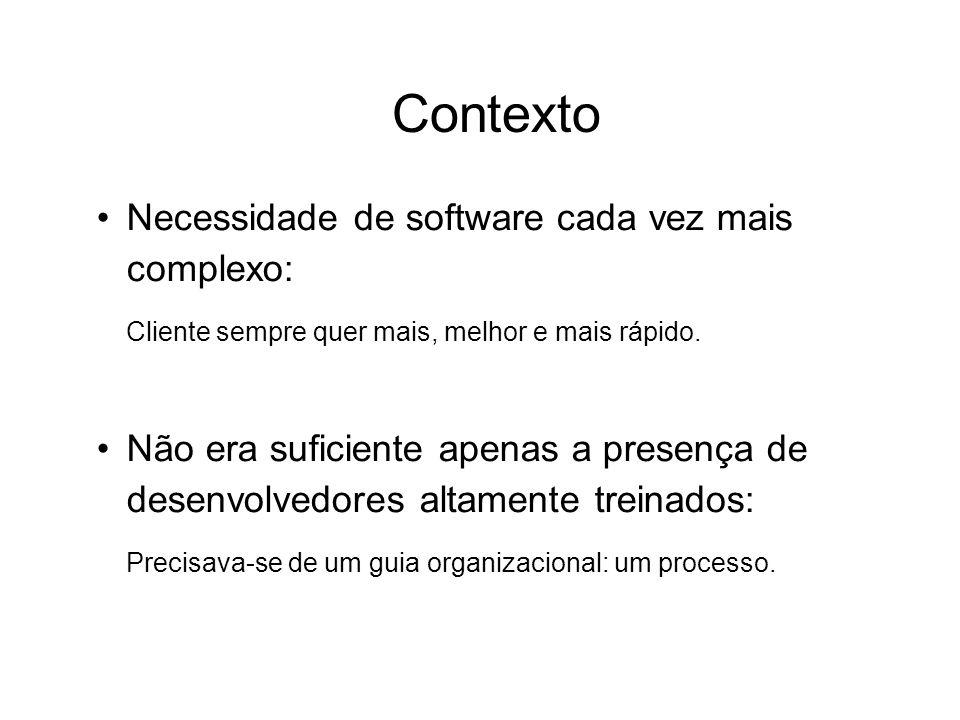 Contexto Necessidade de software cada vez mais complexo: Cliente sempre quer mais, melhor e mais rápido. Não era suficiente apenas a presença de desen