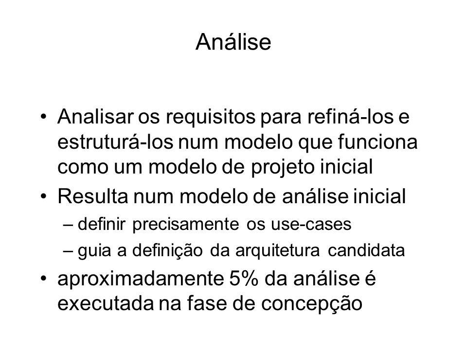 Análise Analisar os requisitos para refiná-los e estruturá-los num modelo que funciona como um modelo de projeto inicial Resulta num modelo de análise