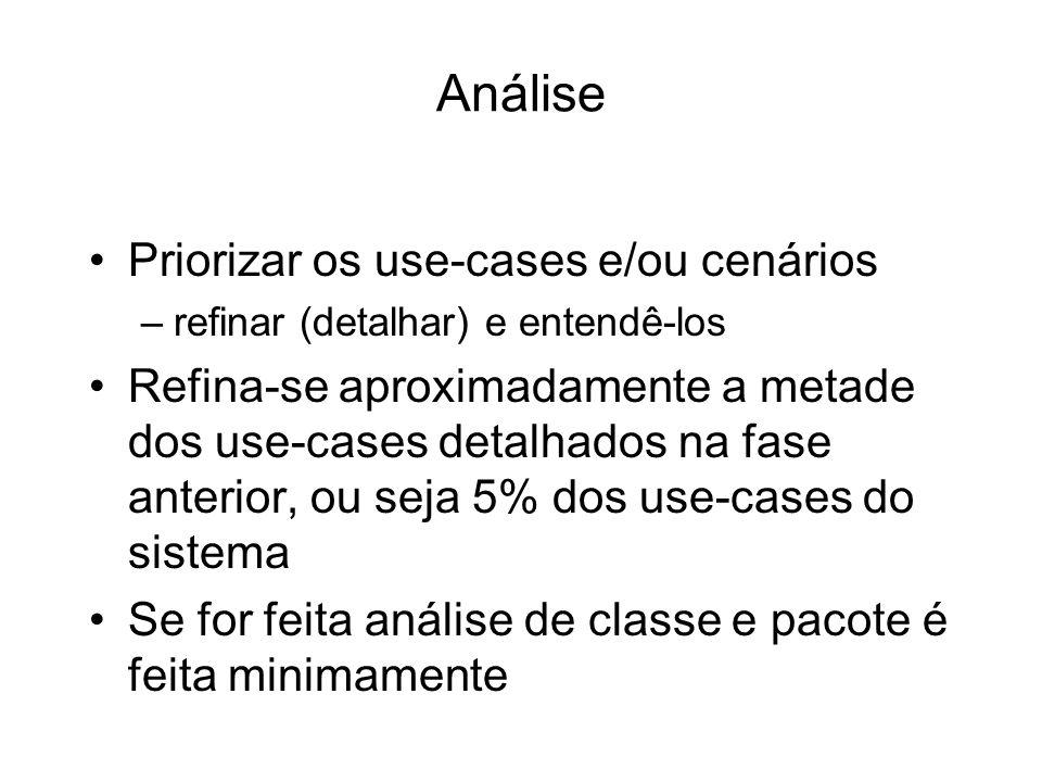 Análise Priorizar os use-cases e/ou cenários –refinar (detalhar) e entendê-los Refina-se aproximadamente a metade dos use-cases detalhados na fase ant