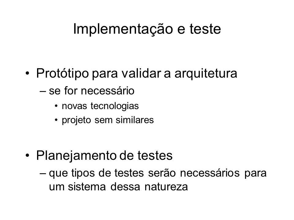 Implementação e teste Protótipo para validar a arquitetura –se for necessário novas tecnologias projeto sem similares Planejamento de testes –que tipo