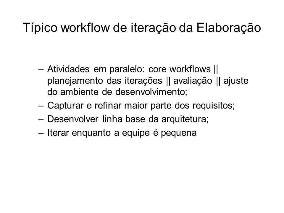Típico workflow de iteração da Elaboração –Atividades em paralelo: core workflows || planejamento das iterações || avaliação || ajuste do ambiente de
