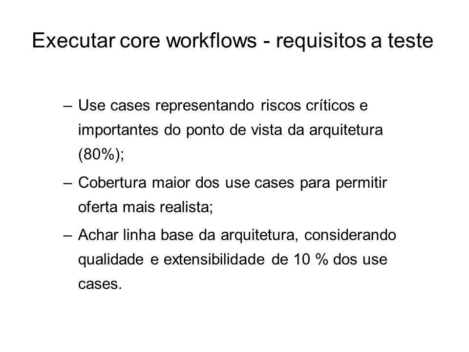 –Use cases representando riscos críticos e importantes do ponto de vista da arquitetura (80%); –Cobertura maior dos use cases para permitir oferta mai