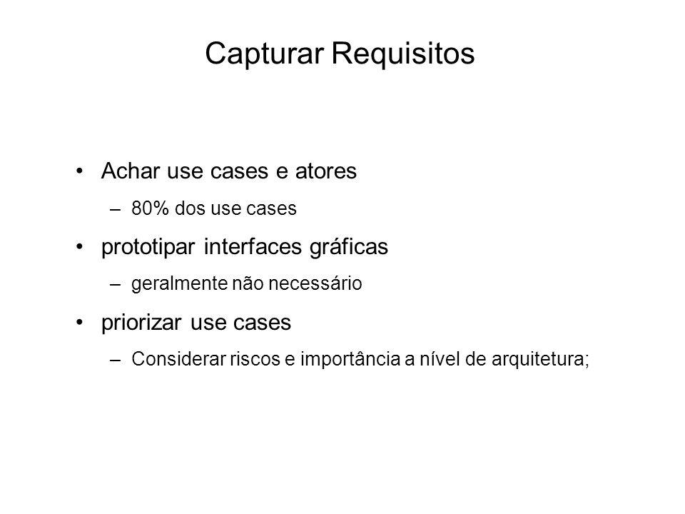 Capturar Requisitos Achar use cases e atores –80% dos use cases prototipar interfaces gráficas –geralmente não necessário priorizar use cases –Conside