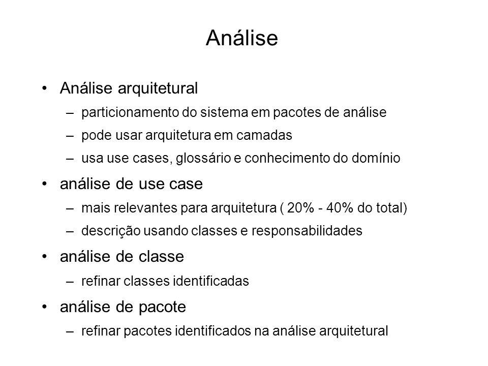 Análise arquitetural –particionamento do sistema em pacotes de análise –pode usar arquitetura em camadas –usa use cases, glossário e conhecimento do d