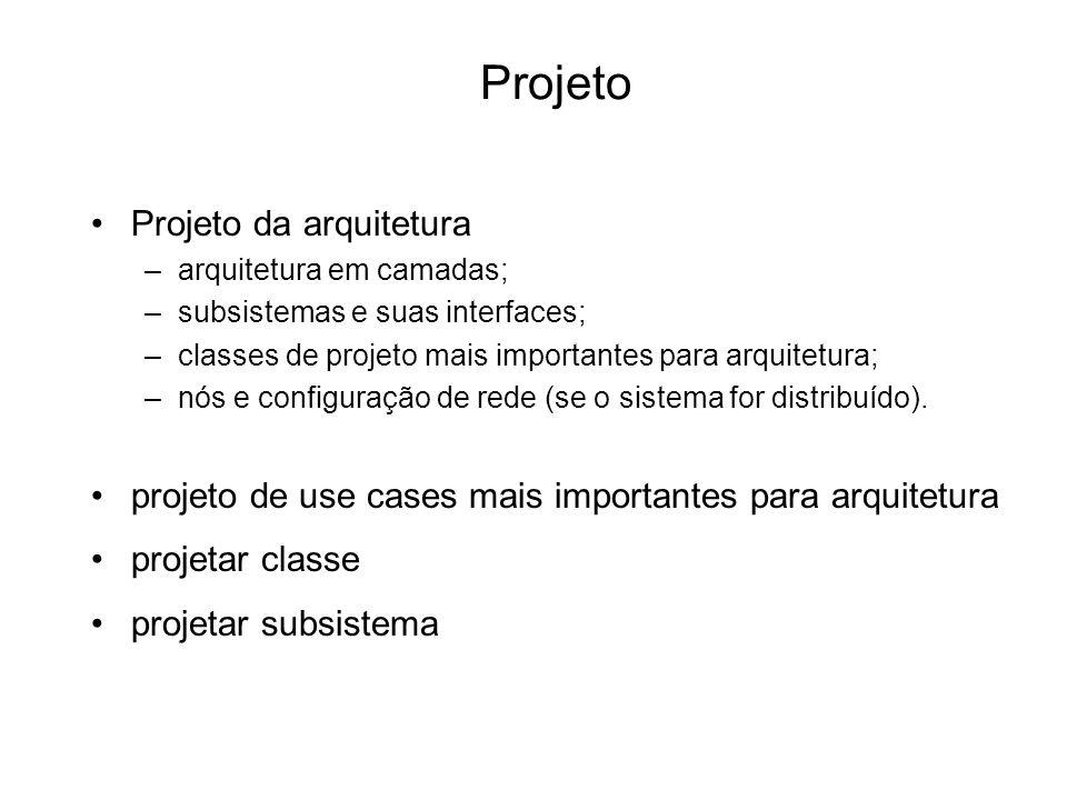 Projeto da arquitetura –arquitetura em camadas; –subsistemas e suas interfaces; –classes de projeto mais importantes para arquitetura; –nós e configur