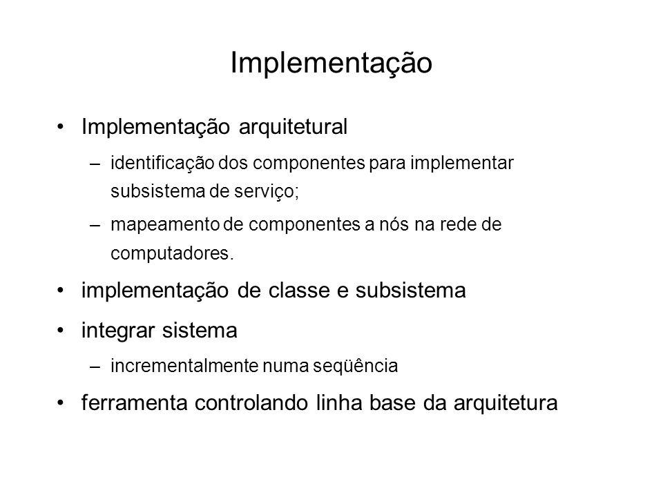 Implementação arquitetural –identificação dos componentes para implementar subsistema de serviço; –mapeamento de componentes a nós na rede de computad