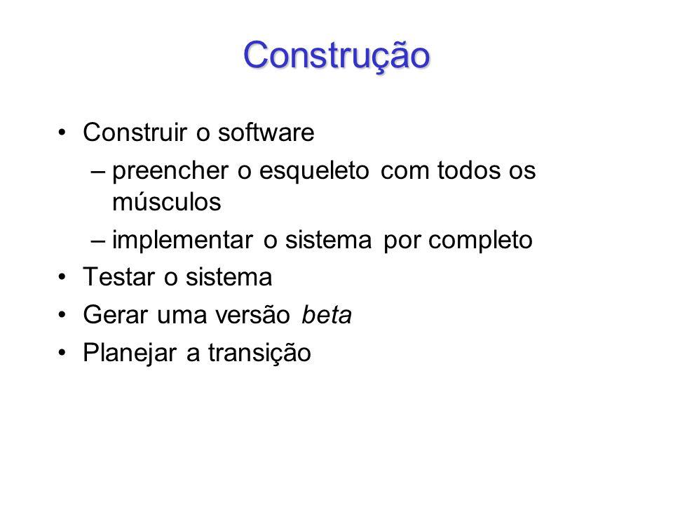Construção Construir o software –preencher o esqueleto com todos os músculos –implementar o sistema por completo Testar o sistema Gerar uma versão bet