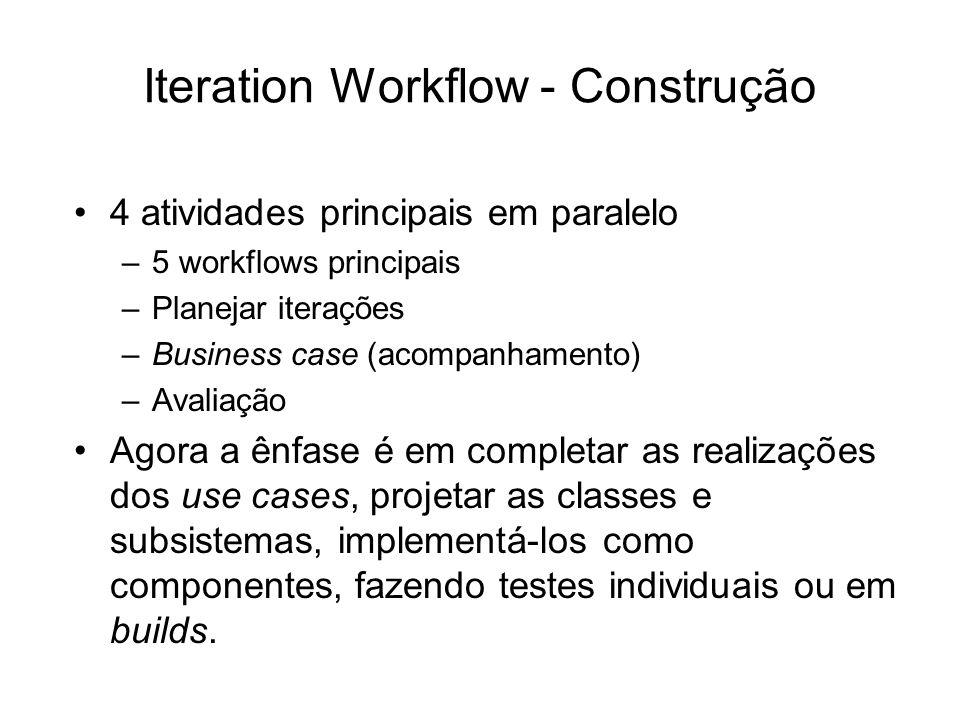 Iteration Workflow - Construção 4 atividades principais em paralelo –5 workflows principais –Planejar iterações –Business case (acompanhamento) –Avali