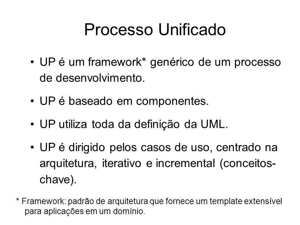 Processo Unificado UP é um framework* genérico de um processo de desenvolvimento. UP é baseado em componentes. UP utiliza toda da definição da UML. UP