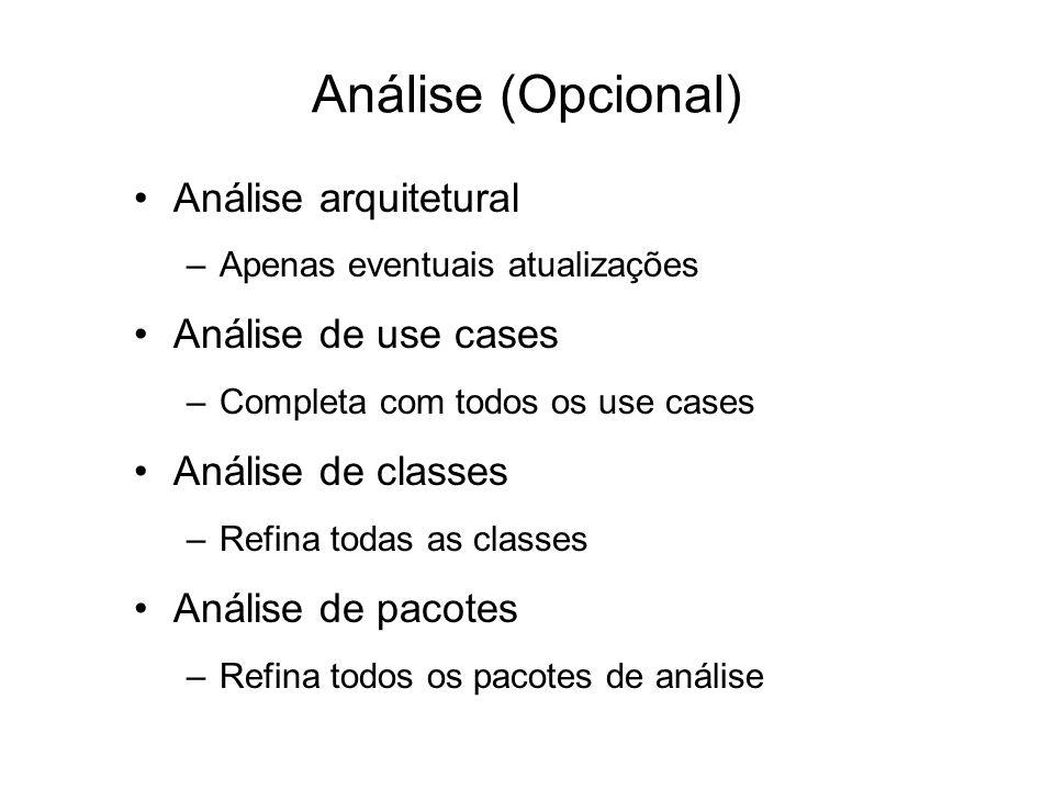 Análise (Opcional) Análise arquitetural –Apenas eventuais atualizações Análise de use cases –Completa com todos os use cases Análise de classes –Refin