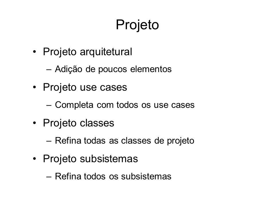 Projeto Projeto arquitetural –Adição de poucos elementos Projeto use cases –Completa com todos os use cases Projeto classes –Refina todas as classes d