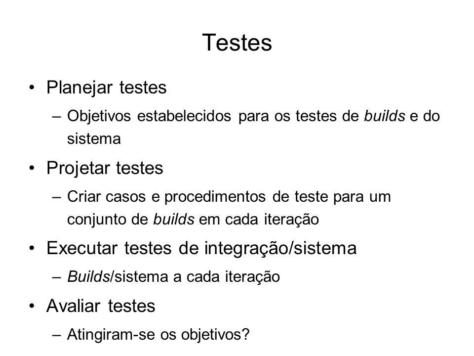 Testes Planejar testes –Objetivos estabelecidos para os testes de builds e do sistema Projetar testes –Criar casos e procedimentos de teste para um co