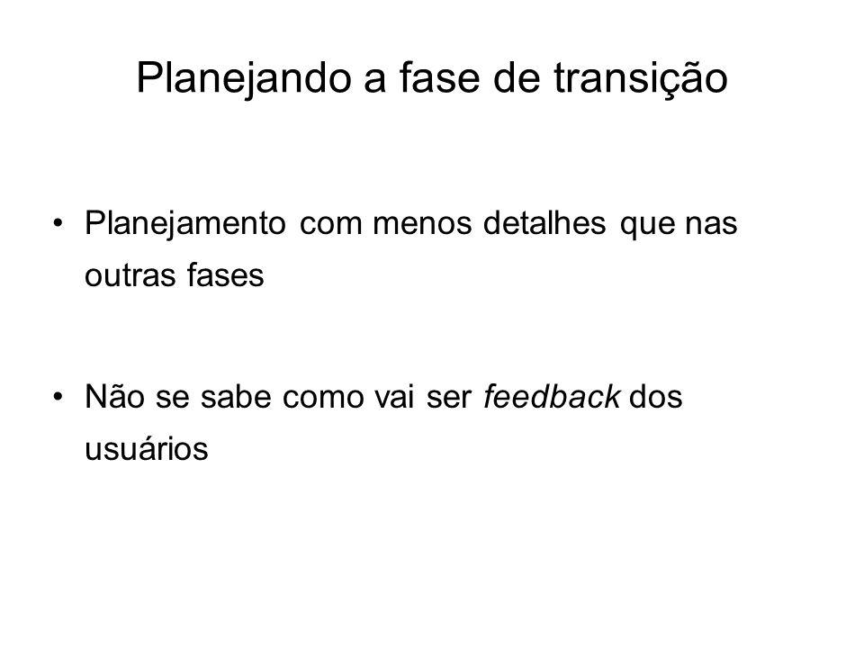 Planejando a fase de transição Planejamento com menos detalhes que nas outras fases Não se sabe como vai ser feedback dos usuários
