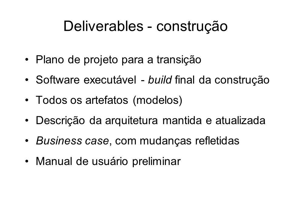 Deliverables - construção Plano de projeto para a transição Software executável - build final da construção Todos os artefatos (modelos) Descrição da