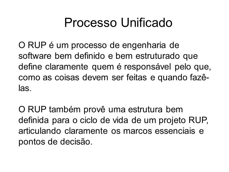 O RUP é um processo de engenharia de software bem definido e bem estruturado que define claramente quem é responsável pelo que, como as coisas devem s