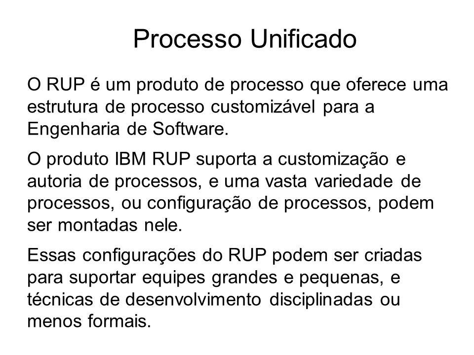 O RUP é um produto de processo que oferece uma estrutura de processo customizável para a Engenharia de Software. O produto IBM RUP suporta a customiza