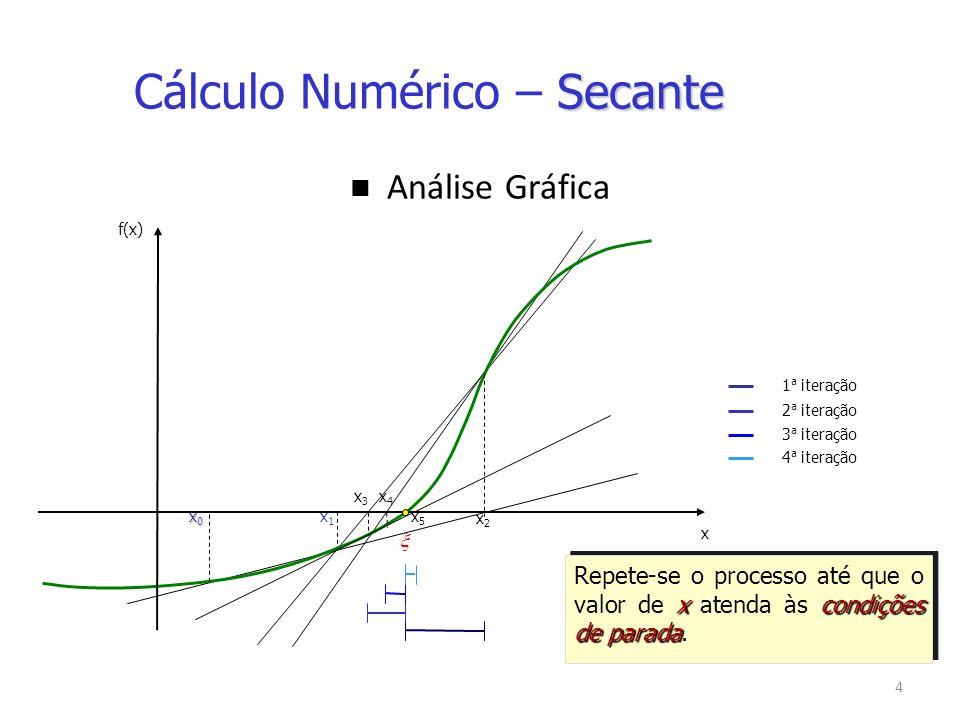 4 Análise Gráfica xcondições de parada Repete-se o processo até que o valor de x atenda às condições de parada.