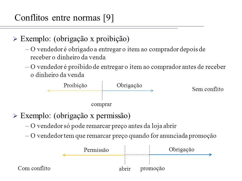 Conflitos entre normas [9] Exemplo: (obrigação x proibição) –O vendedor é obrigado a entregar o item ao comprador depois de receber o dinheiro da vend