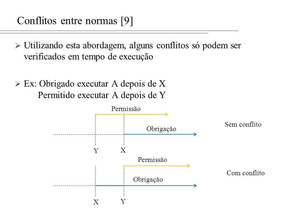 Conflitos entre normas [9] Utilizando esta abordagem, alguns conflitos só podem ser verificados em tempo de execução Ex: Obrigado executar A depois de