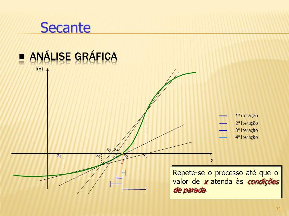 11 xcondições de parada Repete-se o processo até que o valor de x atenda às condições de parada. x 1 a iteração 2 a iteração 3 a iteração 4 a iteração