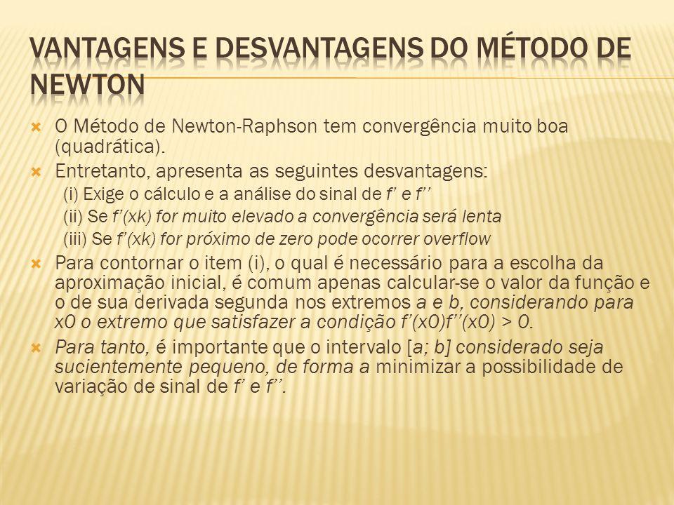 O Método de Newton-Raphson tem convergência muito boa (quadrática). Entretanto, apresenta as seguintes desvantagens: (i) Exige o cálculo e a análise d