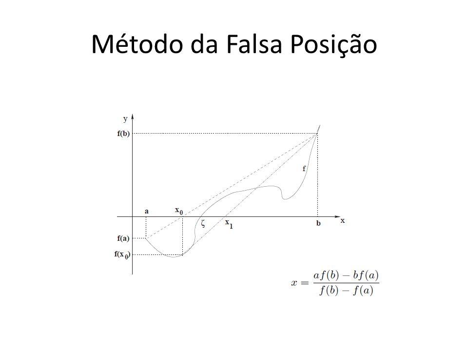 Método da Falsa Posição