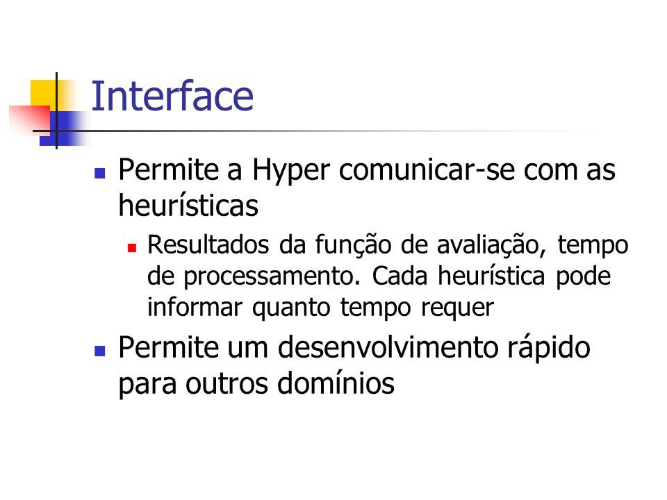 Interface Permite a Hyper comunicar-se com as heurísticas Resultados da função de avaliação, tempo de processamento. Cada heurística pode informar qua