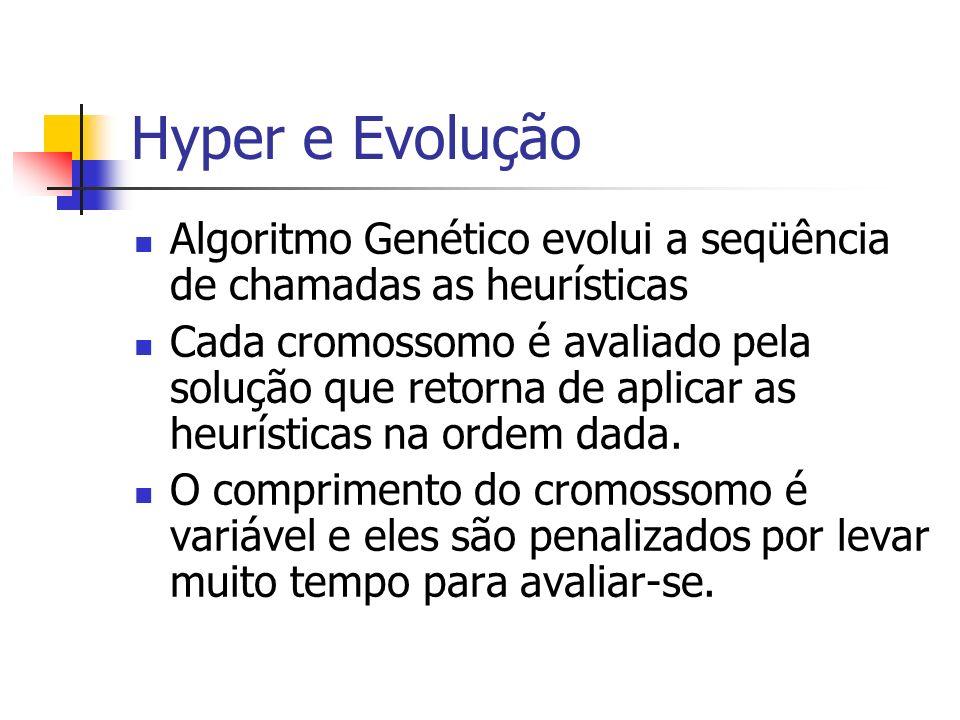 Hyper e Evolução Algoritmo Genético evolui a seqüência de chamadas as heurísticas Cada cromossomo é avaliado pela solução que retorna de aplicar as he
