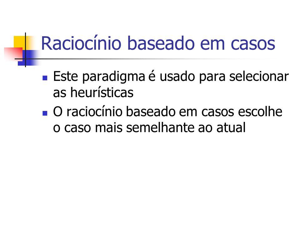 Raciocínio baseado em casos Este paradigma é usado para selecionar as heurísticas O raciocínio baseado em casos escolhe o caso mais semelhante ao atua