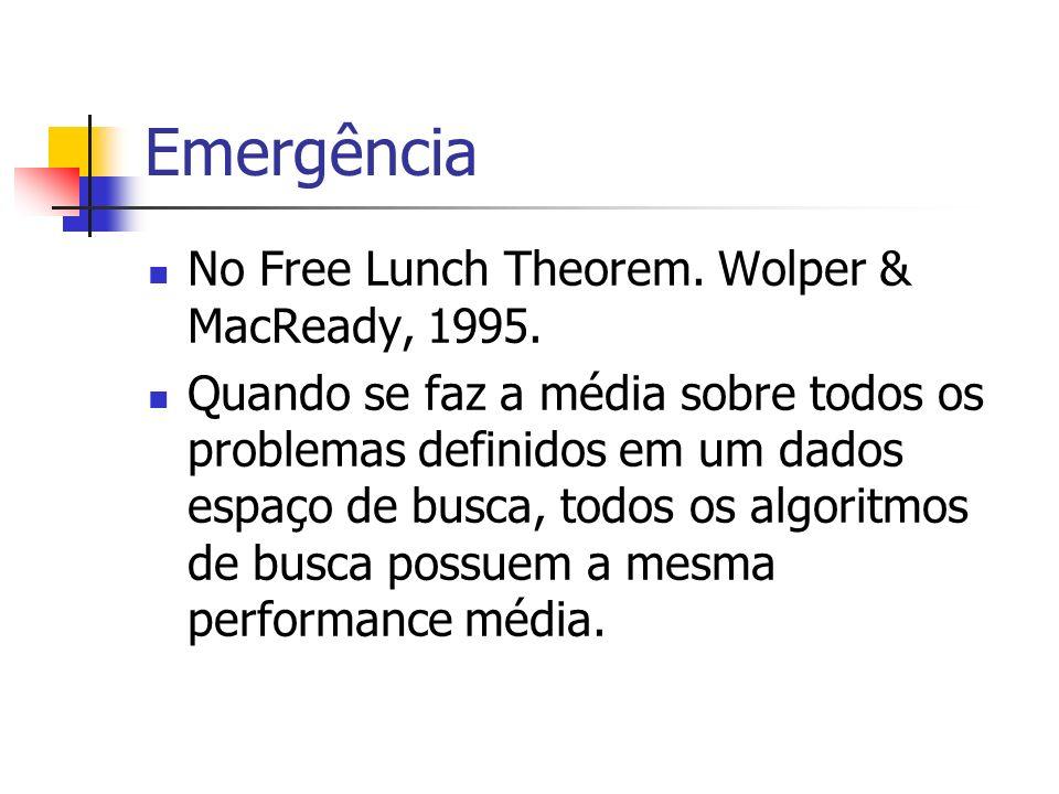 Emergência No Free Lunch Theorem. Wolper & MacReady, 1995. Quando se faz a média sobre todos os problemas definidos em um dados espaço de busca, todos