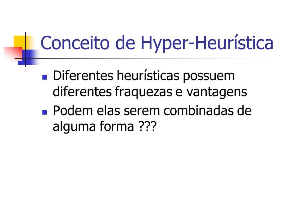 Conceito de Hyper-Heurística Diferentes heurísticas possuem diferentes fraquezas e vantagens Podem elas serem combinadas de alguma forma ???