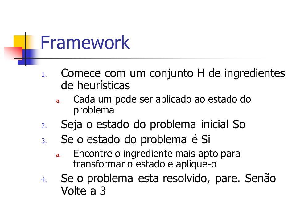 Framework 1. Comece com um conjunto H de ingredientes de heurísticas a. Cada um pode ser aplicado ao estado do problema 2. Seja o estado do problema i