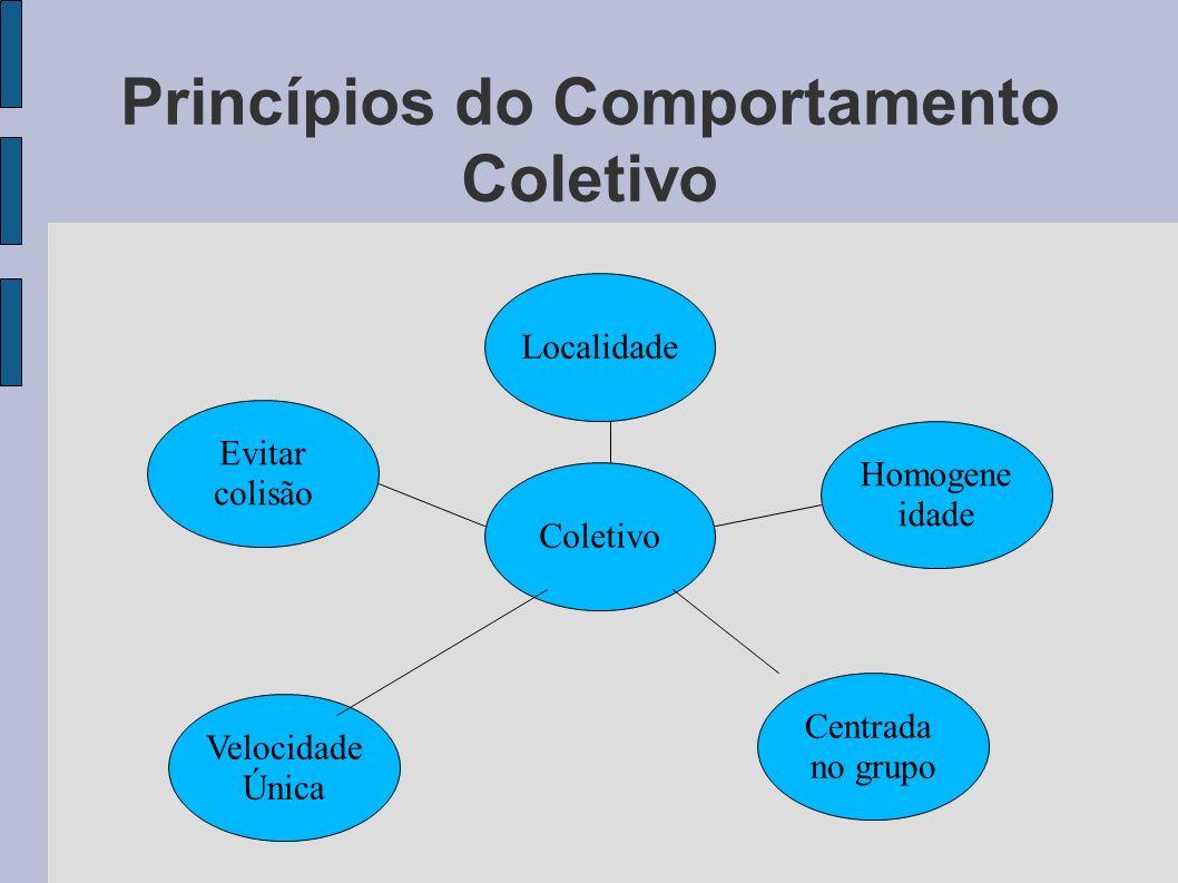 Princípios do Comportamento Coletivo Coletivo Centrada no grupo Homogene idade Localidade Velocidade Única Evitar colisão