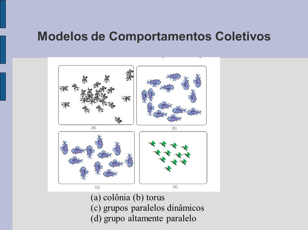 Modelos de Comportamentos Coletivos (a) colônia (b) torus (c) grupos paralelos dinâmicos (d) grupo altamente paralelo