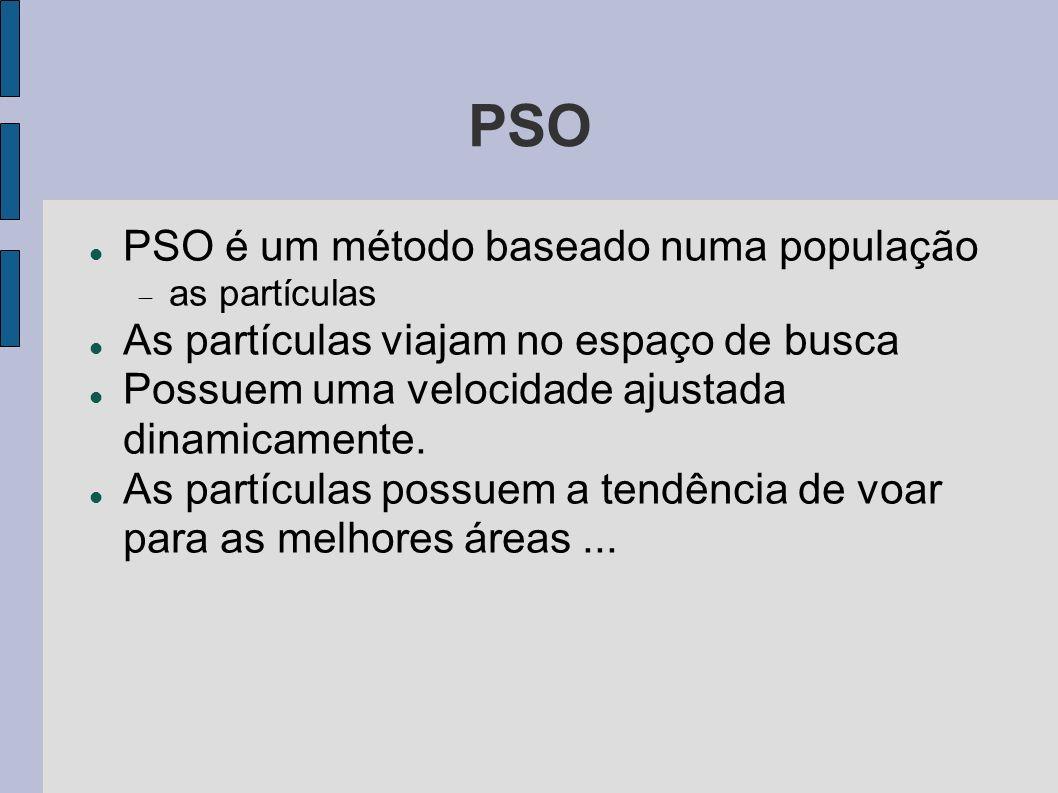 PSO PSO é um método baseado numa população as partículas As partículas viajam no espaço de busca Possuem uma velocidade ajustada dinamicamente. As par