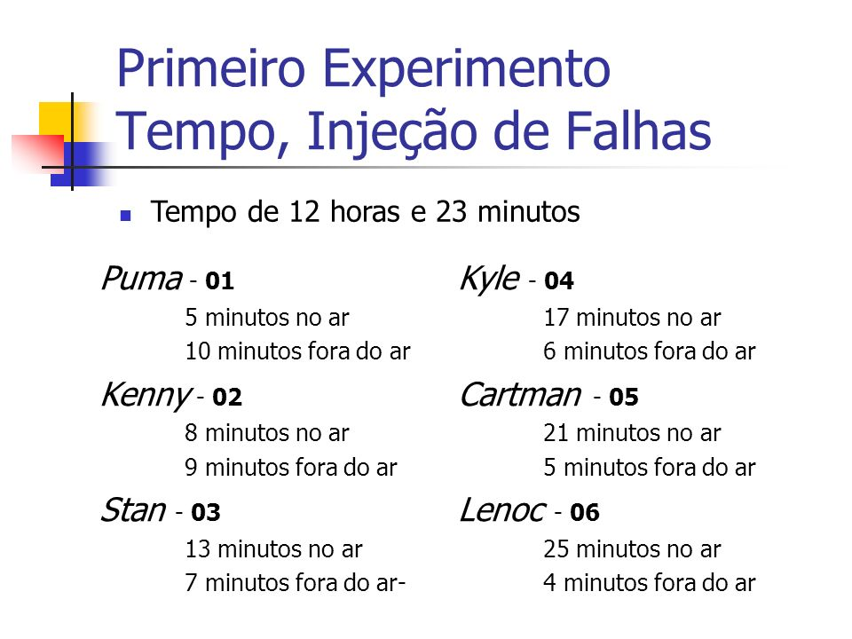 Primeiro Experimento Tempo, Injeção de Falhas Puma - 01 5 minutos no ar 10 minutos fora do ar Kenny - 02 8 minutos no ar 9 minutos fora do ar Stan - 03 13 minutos no ar 7 minutos fora do ar- Kyle - 04 17 minutos no ar 6 minutos fora do ar Cartman - 05 21 minutos no ar 5 minutos fora do ar Lenoc - 06 25 minutos no ar 4 minutos fora do ar Tempo de 12 horas e 23 minutos