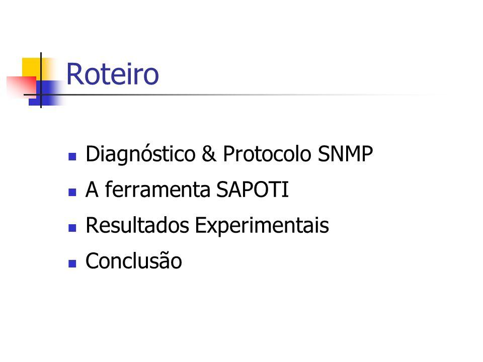 Roteiro Diagnóstico & Protocolo SNMP A ferramenta SAPOTI Resultados Experimentais Conclusão