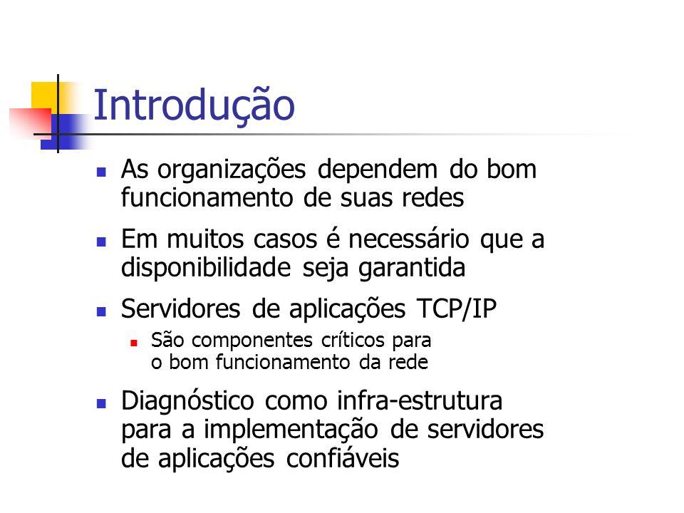 Introdução As organizações dependem do bom funcionamento de suas redes Em muitos casos é necessário que a disponibilidade seja garantida Servidores de aplicações TCP/IP São componentes críticos para o bom funcionamento da rede Diagnóstico como infra-estrutura para a implementação de servidores de aplicações confiáveis