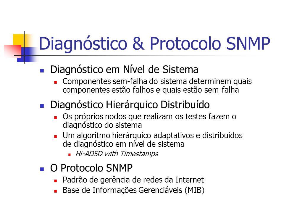 Diagnóstico & Protocolo SNMP Diagnóstico em Nível de Sistema Componentes sem-falha do sistema determinem quais componentes estão falhos e quais estão sem-falha Diagnóstico Hierárquico Distribuído Os próprios nodos que realizam os testes fazem o diagnóstico do sistema Um algoritmo hierárquico adaptativos e distribuídos de diagnóstico em nível de sistema Hi-ADSD with Timestamps O Protocolo SNMP Padrão de gerência de redes da Internet Base de Informações Gerenciáveis (MIB)