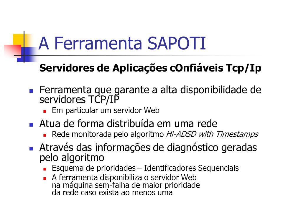 A Ferramenta SAPOTI Servidores de Aplicações cOnfiáveis Tcp/Ip Ferramenta que garante a alta disponibilidade de servidores TCP/IP Em particular um servidor Web Atua de forma distribuída em uma rede Rede monitorada pelo algoritmo Hi-ADSD with Timestamps Através das informações de diagnóstico geradas pelo algoritmo Esquema de prioridades – Identificadores Sequenciais A ferramenta disponibiliza o servidor Web na máquina sem-falha de maior prioridade da rede caso exista ao menos uma
