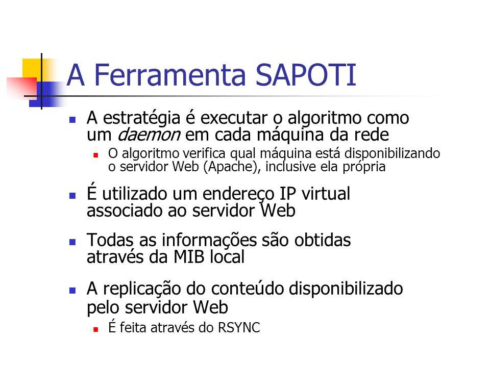 A Ferramenta SAPOTI A estratégia é executar o algoritmo como um daemon em cada máquina da rede O algoritmo verifica qual máquina está disponibilizando o servidor Web (Apache), inclusive ela própria É utilizado um endereço IP virtual associado ao servidor Web Todas as informações são obtidas através da MIB local A replicação do conteúdo disponibilizado pelo servidor Web É feita através do RSYNC
