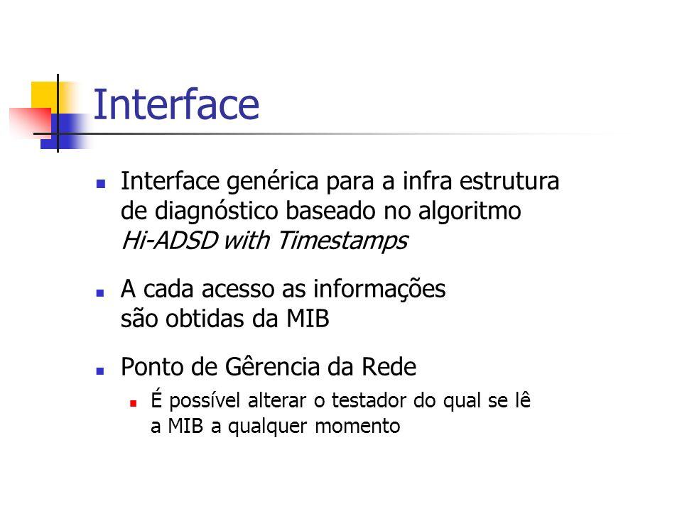 Interface Interface genérica para a infra estrutura de diagnóstico baseado no algoritmo Hi-ADSD with Timestamps A cada acesso as informações são obtidas da MIB Ponto de Gêrencia da Rede É possível alterar o testador do qual se lê a MIB a qualquer momento